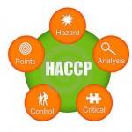Wat is HACCP?